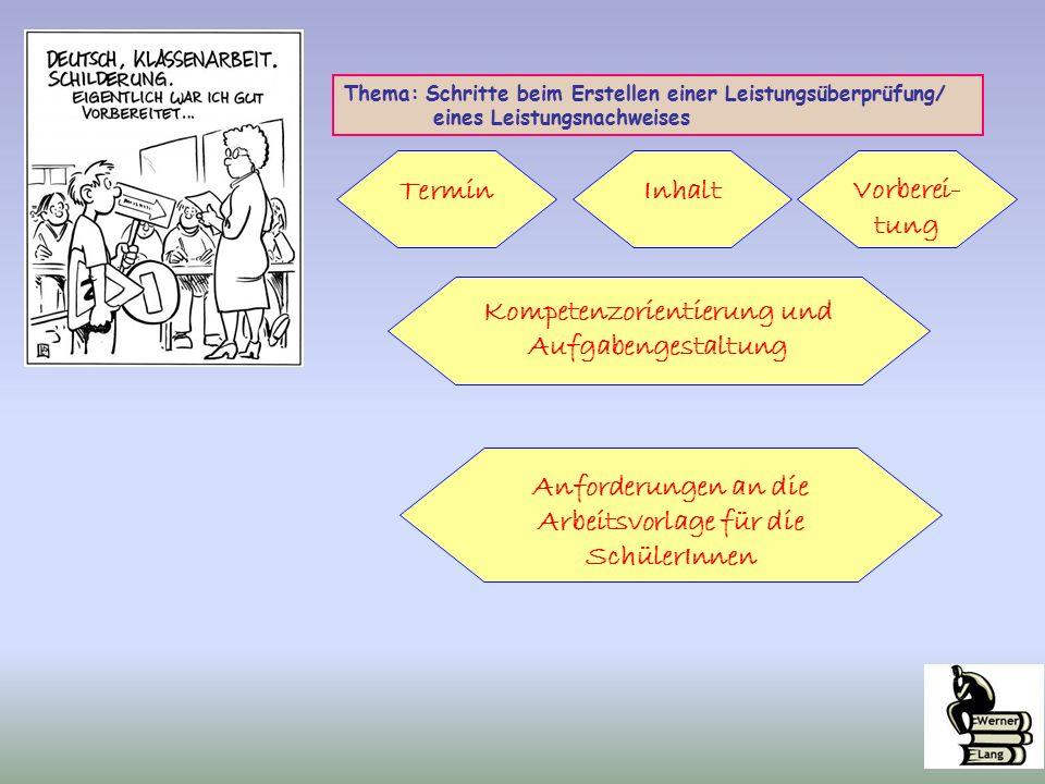 Thema: Schritte beim Erstellen einer Leistungsüberprüfung/ eines Leistungsnachweises Termin Kompetenzorientierung und Aufgabengestaltung InhaltVorberei- tung Anforderungen an die Arbeitsvorlage für die SchülerInnen
