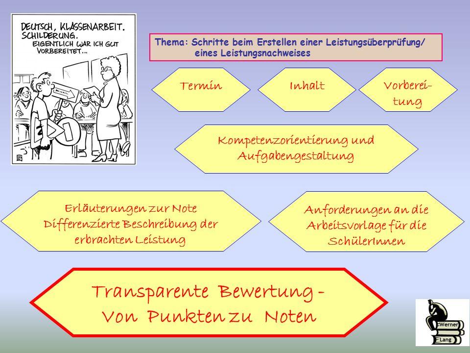 Thema: Schritte beim Erstellen einer Leistungsüberprüfung/ eines Leistungsnachweises Termin Kompetenzorientierung und Aufgabengestaltung InhaltVorberei- tung Transparente Bewertung - Von Punkten zu Noten Anforderungen an die Arbeitsvorlage für die SchülerInnen Erläuterungen zur Note Differenzierte Beschreibung der erbrachten Leistung