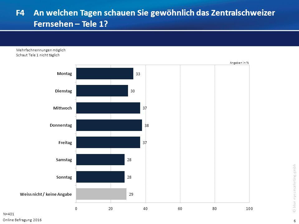 7 © blue eyes marketing gmbh F9Wie häufig schauen Sie die Informationssendung,nachrichten' auf dem Zentralschweizer Fernsehen – Tele 1.