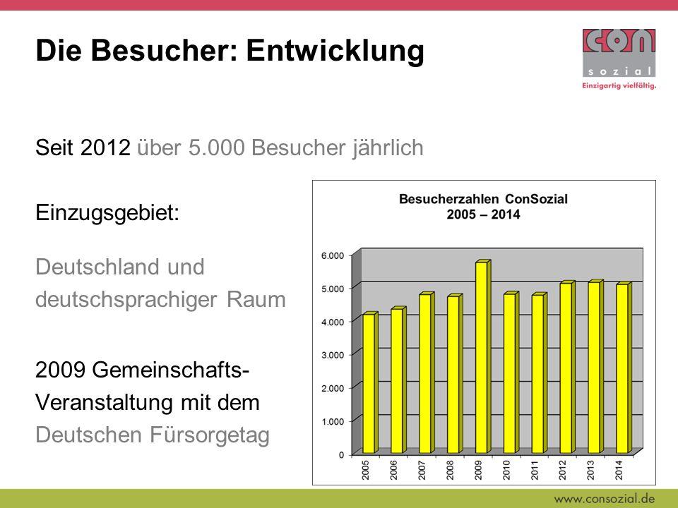 Die Besucher: Entwicklung Seit 2012 über 5.000 Besucher jährlich Einzugsgebiet: Deutschland und deutschsprachiger Raum 2009 Gemeinschafts- Veranstaltung mit dem Deutschen Fürsorgetag