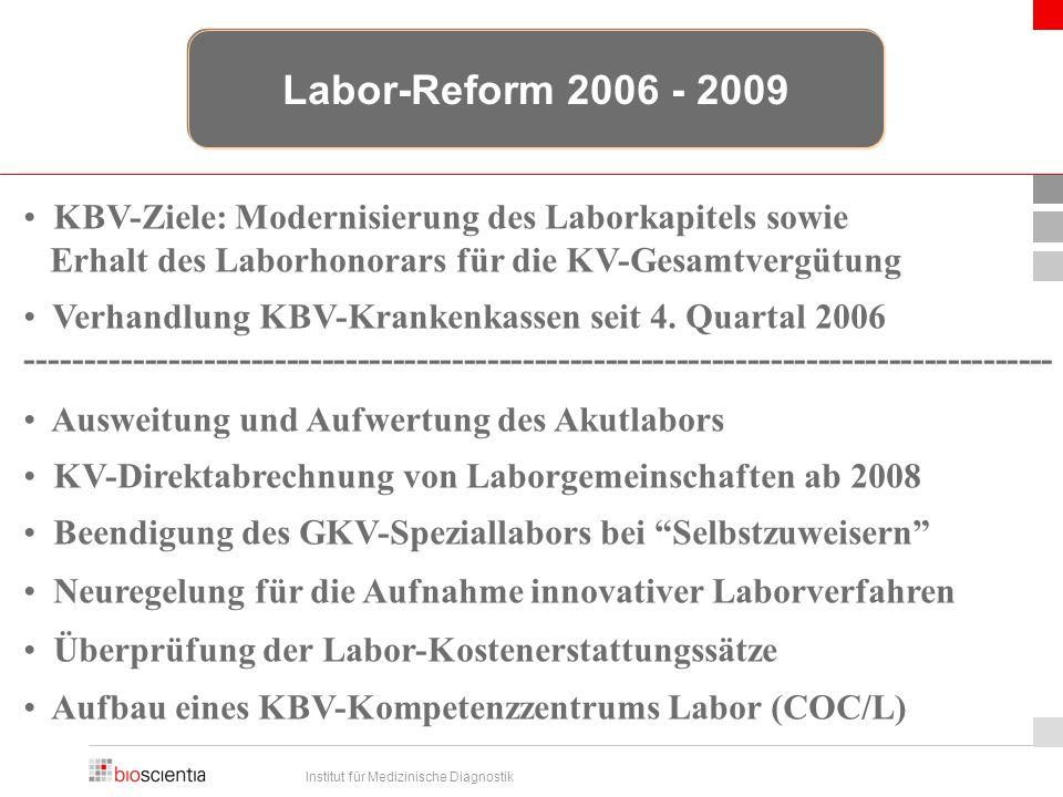 Institut für Medizinische Diagnostik KBV-Ziele: Modernisierung des Laborkapitels sowie Erhalt des Laborhonorars für die KV-Gesamtvergütung Verhandlung KBV-Krankenkassen seit 4.