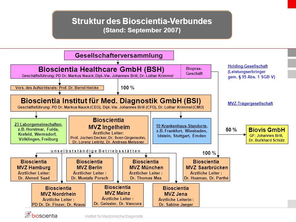 Institut für Medizinische Diagnostik Bioscientia Institut für Med.