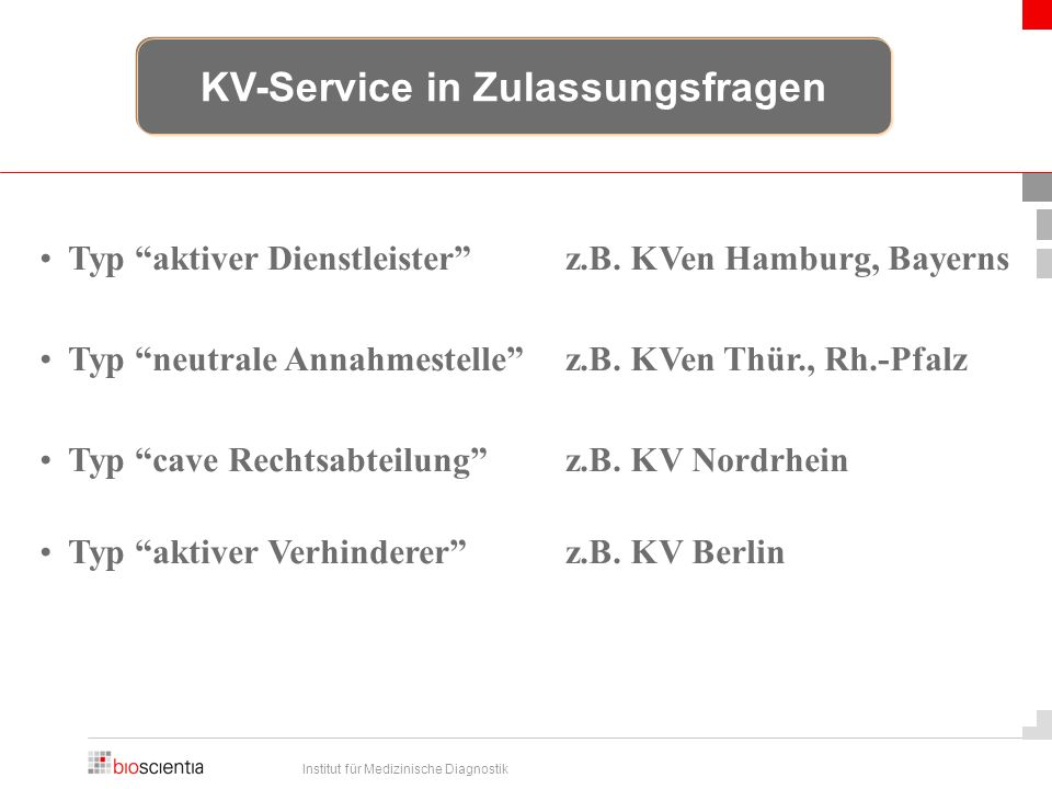 Institut für Medizinische Diagnostik Typ aktiver Dienstleister z.B.