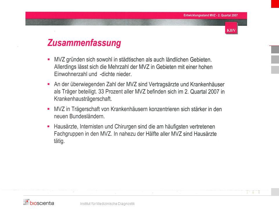 Institut für Medizinische Diagnostik 1970 Gründung ( Boehringer Ingelheim ) 1995 MBO durch Prof.