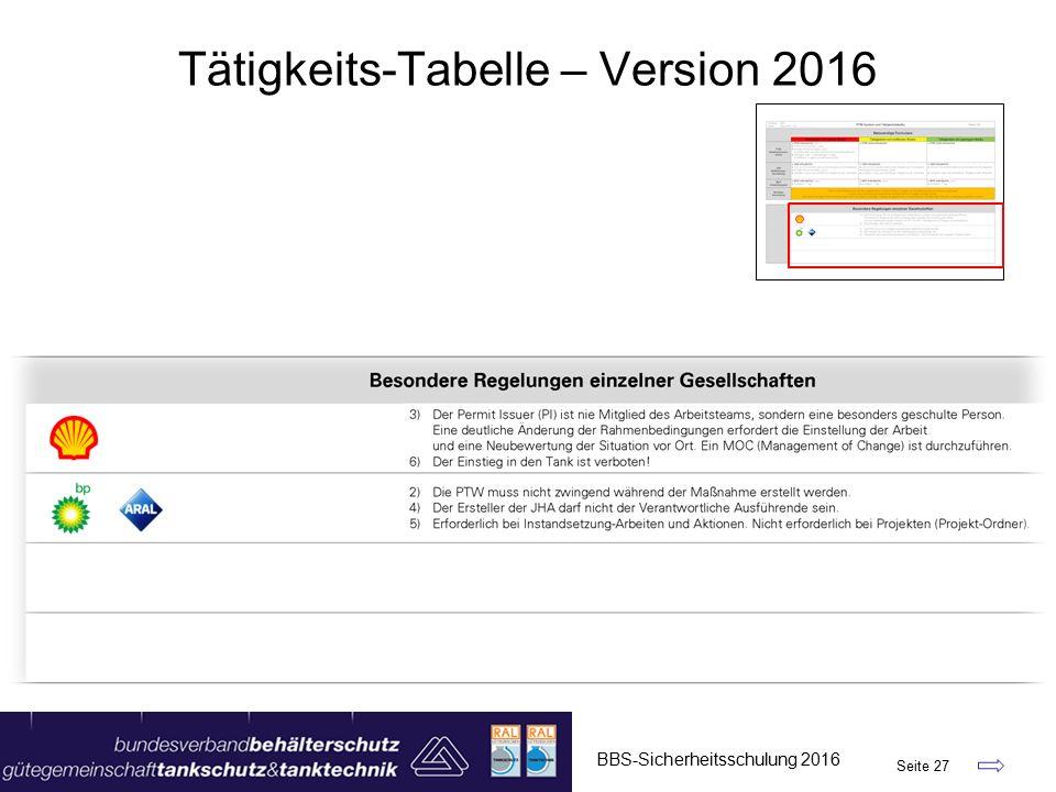 BBS-Sicherheitsschulung 2016 Seite 27 Tätigkeits-Tabelle – Version 2016