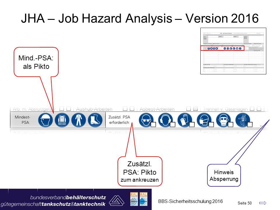 BBS-Sicherheitsschulung 2016 Seite 50 JHA – Job Hazard Analysis – Version 2016 Mind.-PSA: als Pikto Zusätzl.