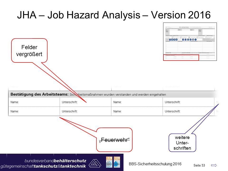 """BBS-Sicherheitsschulung 2016 Seite 53 JHA – Job Hazard Analysis – Version 2016 Felder vergrößert """"Feuerwehr weitere Unter- schriften"""