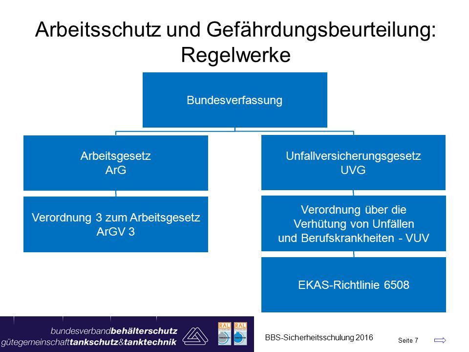 BBS-Sicherheitsschulung 2016 Seite 48 JHA – Job Hazard Analysis – Version 2016 Kran- / Hebearb.