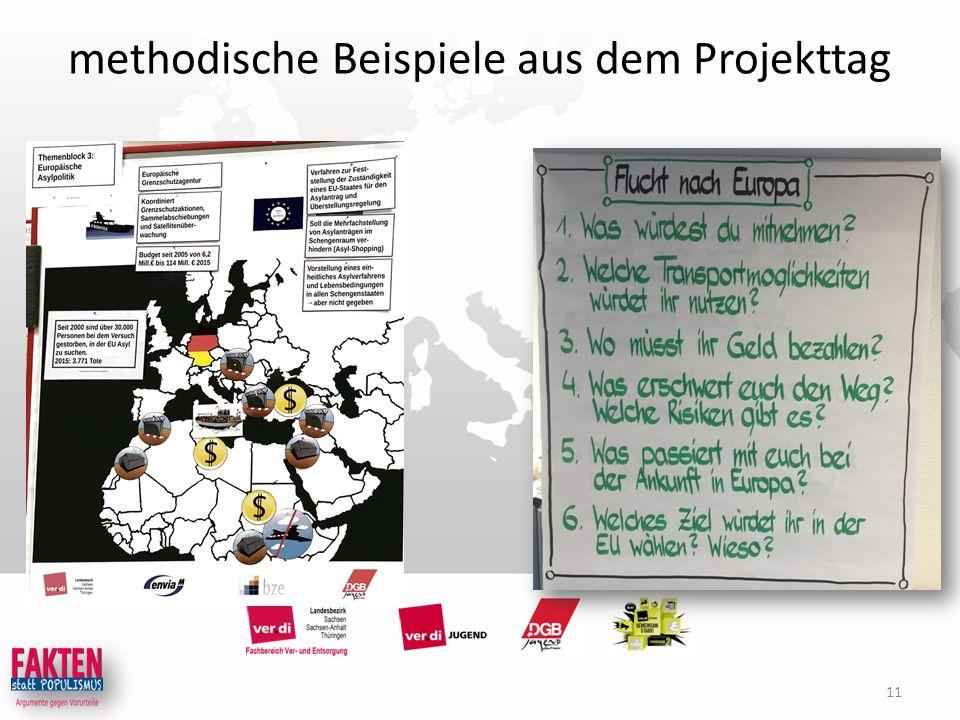 methodische Beispiele aus dem Projekttag 11