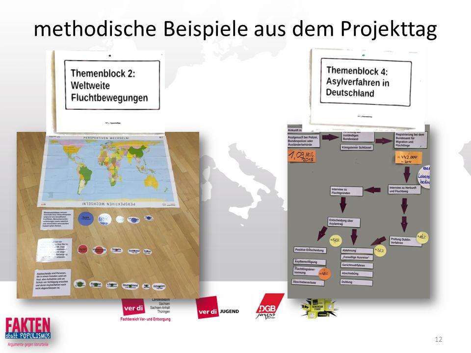 methodische Beispiele aus dem Projekttag 12