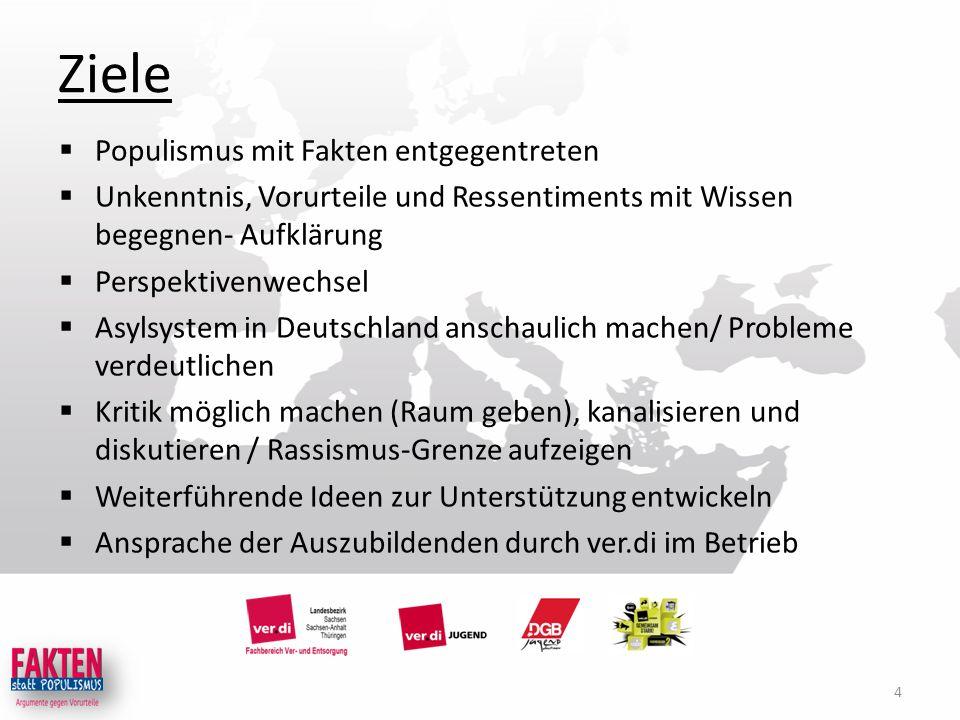 Ziele  Populismus mit Fakten entgegentreten  Unkenntnis, Vorurteile und Ressentiments mit Wissen begegnen- Aufklärung  Perspektivenwechsel  Asylsystem in Deutschland anschaulich machen/ Probleme verdeutlichen  Kritik möglich machen (Raum geben), kanalisieren und diskutieren / Rassismus-Grenze aufzeigen  Weiterführende Ideen zur Unterstützung entwickeln  Ansprache der Auszubildenden durch ver.di im Betrieb 4