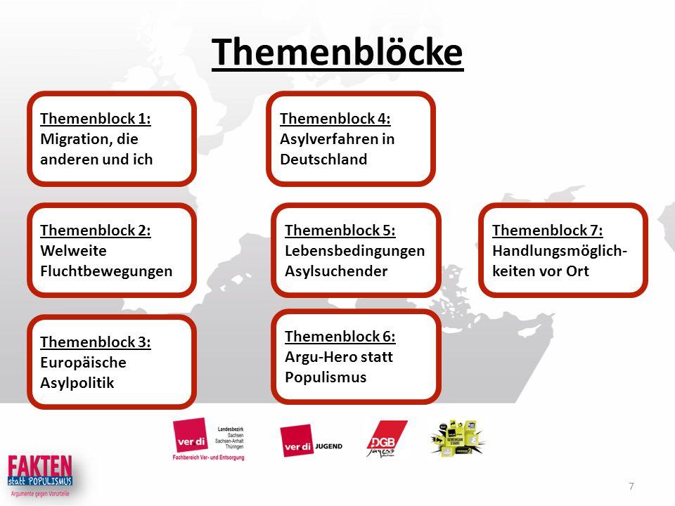 Themenblöcke 7 Themenblock 2: Welweite Fluchtbewegungen Themenblock 3: Europäische Asylpolitik Themenblock 4: Asylverfahren in Deutschland Themenblock 5: Lebensbedingungen Asylsuchender Themenblock 6: Argu-Hero statt Populismus Themenblock 7: Handlungsmöglich- keiten vor Ort Themenblock 1: Migration, die anderen und ich