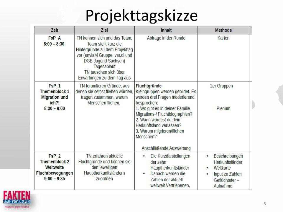 Projekttagskizze 8