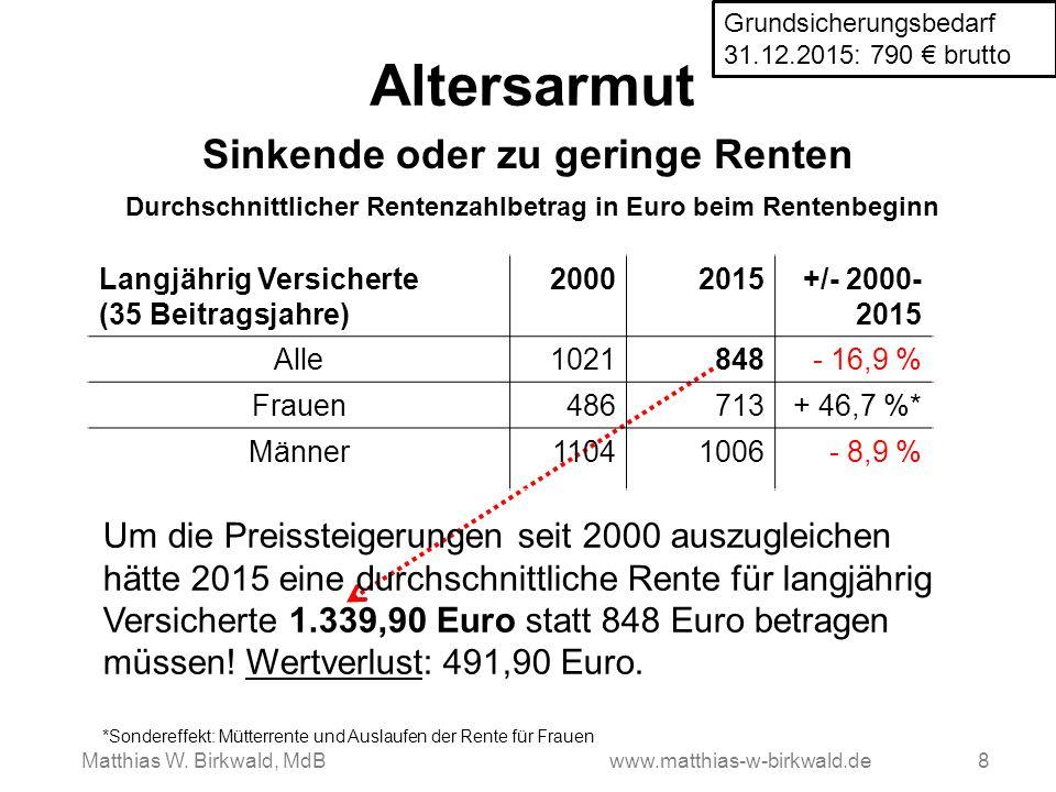 Altersarmut Matthias W. Birkwald, MdBwww.matthias-w-birkwald.de8 Sinkende oder zu geringe Renten Durchschnittlicher Rentenzahlbetrag in Euro beim Rent