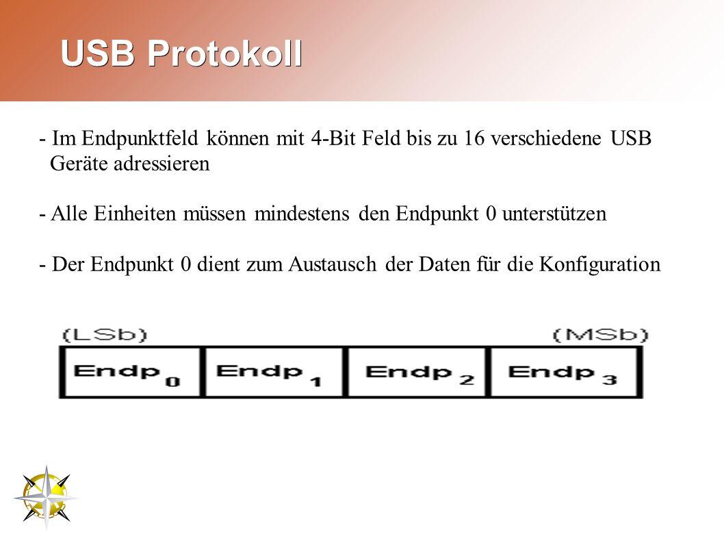 USB Protokoll - Im Endpunktfeld können mit 4-Bit Feld bis zu 16 verschiedene USB Geräte adressieren - Alle Einheiten müssen mindestens den Endpunkt 0 unterstützen - Der Endpunkt 0 dient zum Austausch der Daten für die Konfiguration