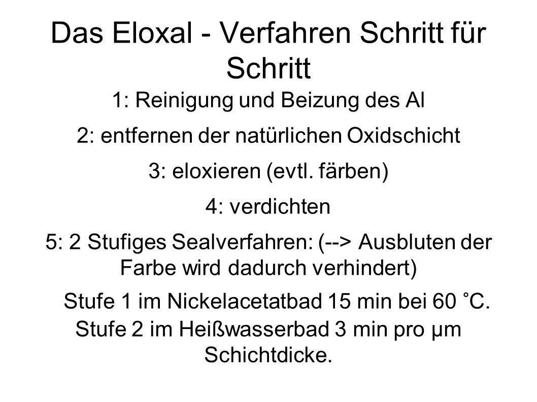 Das Eloxal - Verfahren Schritt für Schritt 1: Reinigung und Beizung des Al 2: entfernen der natürlichen Oxidschicht 3: eloxieren (evtl.