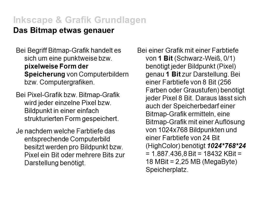 Inkscape & Grafik Grundlagen Das Bitmap etwas genauer Bei Begriff Bitmap-Grafik handelt es sich um eine punktweise bzw.