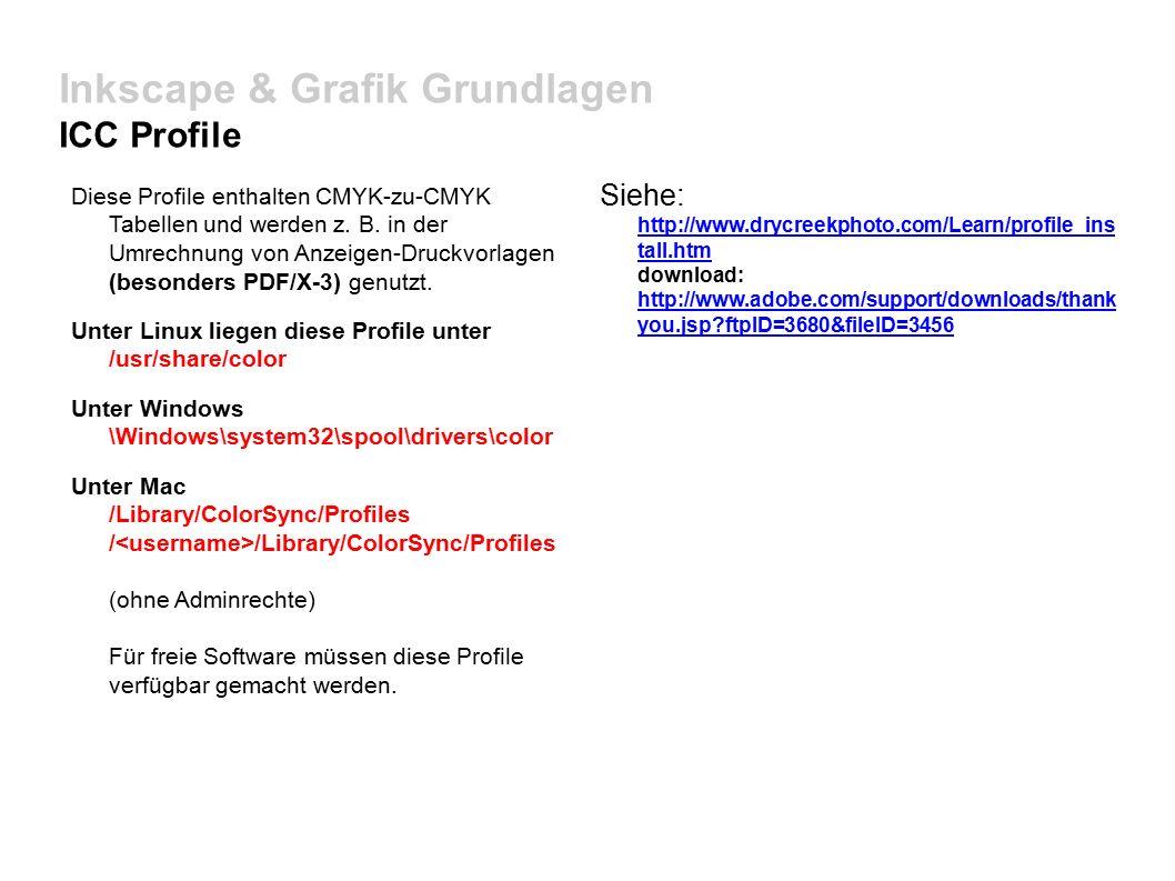 Inkscape & Grafik Grundlagen ICC Profile Diese Profile enthalten CMYK-zu-CMYK Tabellen und werden z.