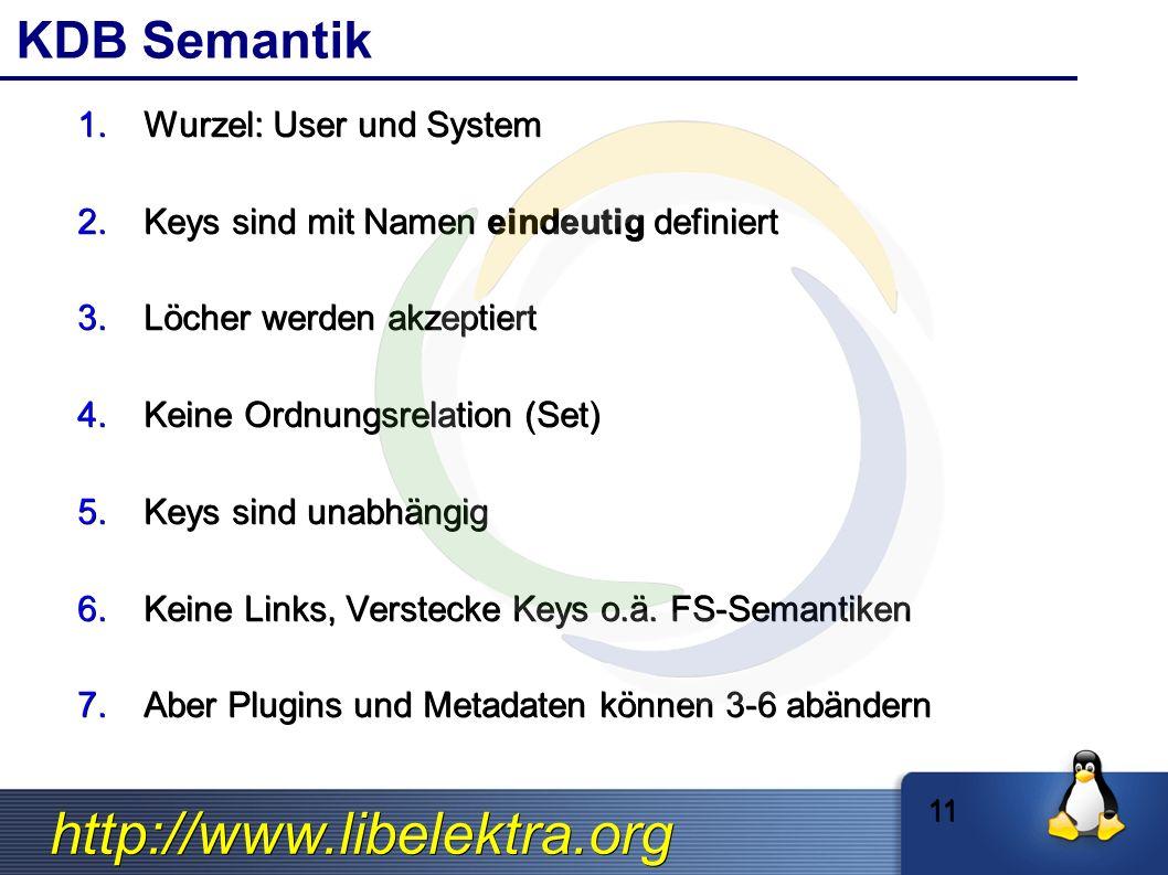http://www.libelektra.org KDB Semantik 1.Wurzel: User und System 2.Keys sind mit Namen eindeutig definiert 3.Löcher werden akzeptiert 4.Keine Ordnungsrelation (Set) 5.Keys sind unabhängig 6.Keine Links, Verstecke Keys o.ä.