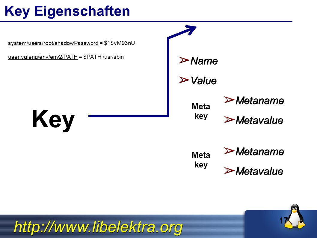Key Eigenschaften ➢ Name ➢ Value system/users/root/shadowPassword = $1$yM93nU user:valeria/env/env2/PATH = $PATH:/usr/sbin 17 ➢ Metaname ➢ Metavalue ➢ Metaname ➢ Metavalue