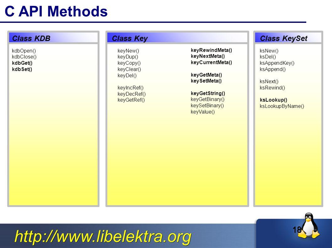 http://www.libelektra.org C API Methods ksNew() ksDel() ksAppendKey() ksAppend() ksNext() ksRewind() ksLookup() ksLookupByName() keyNew() keyDup() keyCopy() keyClear() keyDel() keyIncRef() keyDecRef() keyGetRef() keyRewindMeta() keyNextMeta() keyCurrentMeta() keyGetMeta() keySetMeta() keyGetString() keyGetBinary() keySetBinary() keyValue() kdbOpen() kdbClose() kdbGet() kdbSet() 18
