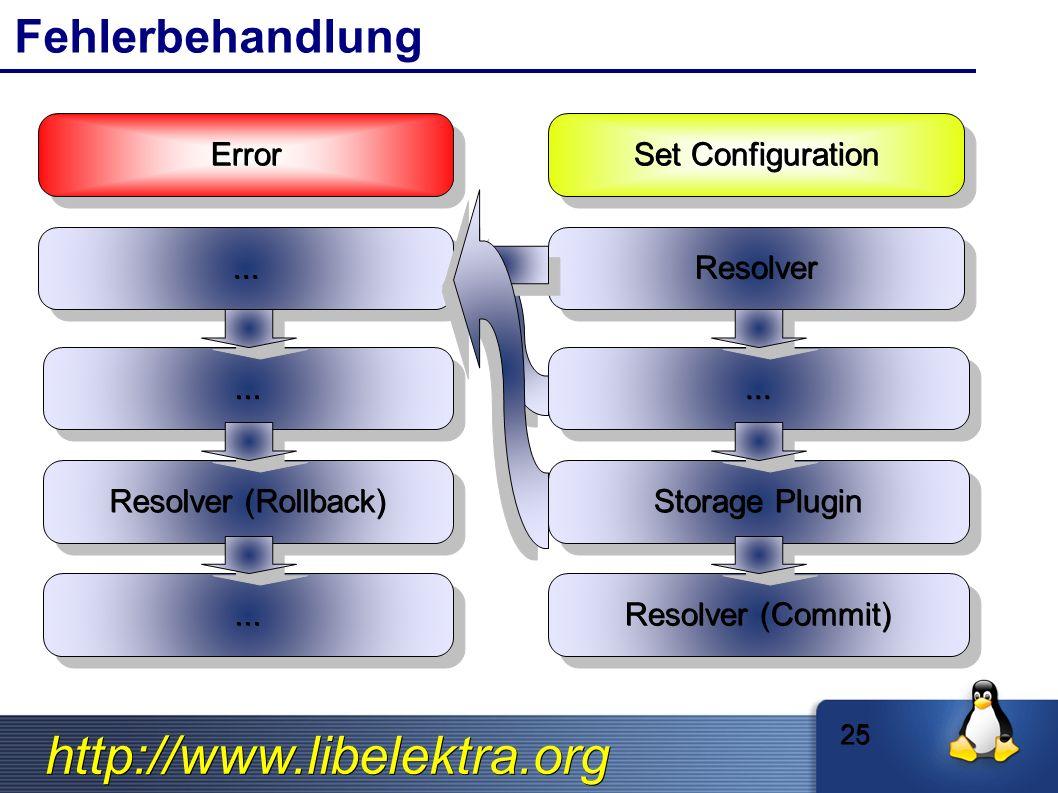 http://www.libelektra.org Fehlerbehandlung ErrorError............