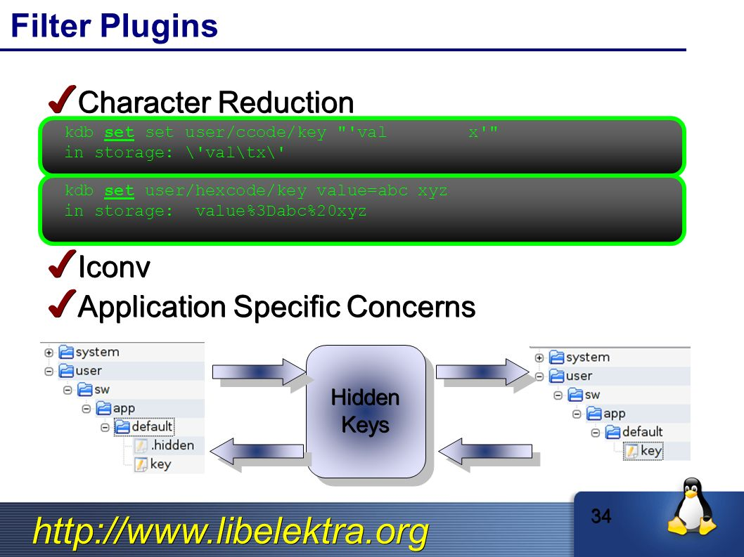 Filter Plugins 34 kdb set set user/ccode/key val x in storage: \ val\tx\ kdb set user/hexcode/key value=abc xyz in storage: value%3Dabc%20xyz ✔ Character Reduction ✔ Application Specific Concerns HiddenKeysHiddenKeys ✔ Iconv