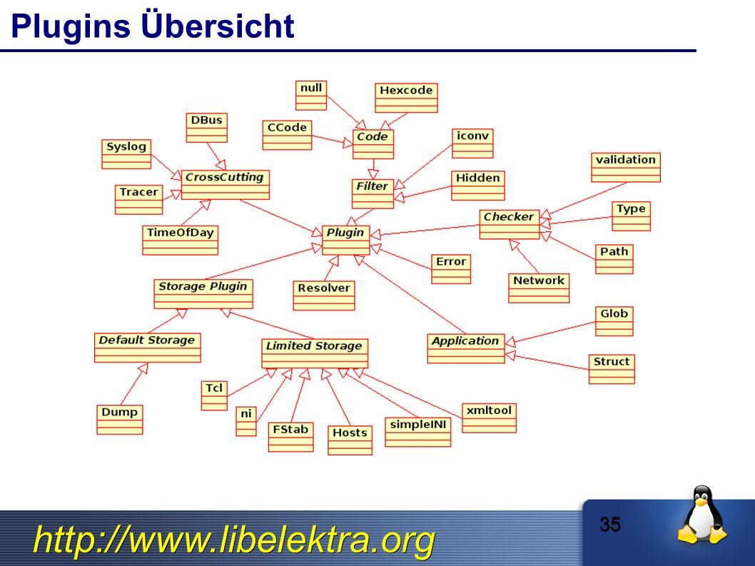 http://www.libelektra.org Plugins Übersicht 35