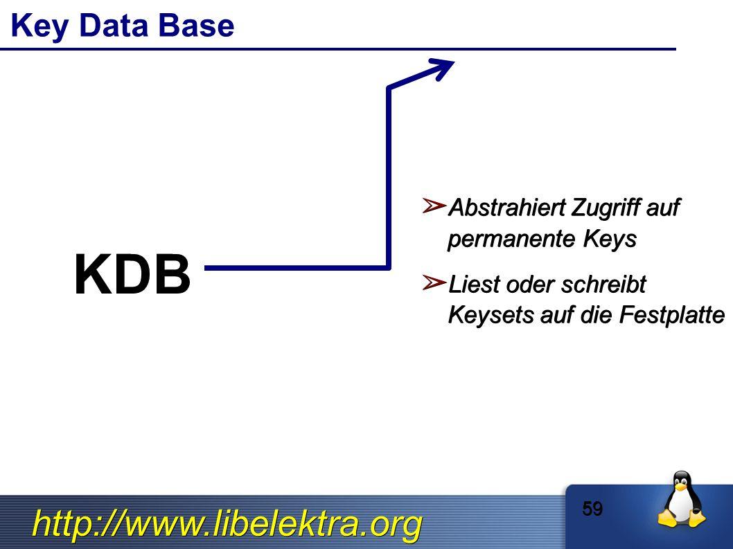 http://www.libelektra.org Key Data Base ➢ Abstrahiert Zugriff auf permanente Keys ➢ Liest oder schreibt Keysets auf die Festplatte 59