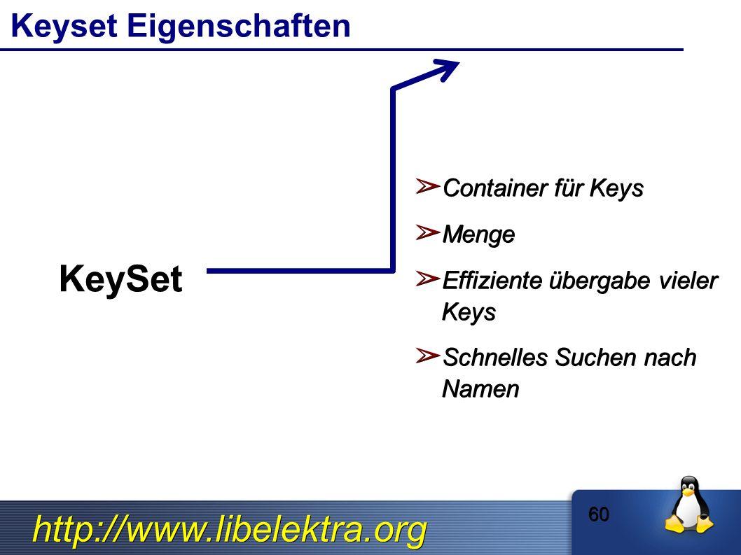 http://www.libelektra.org Keyset Eigenschaften ➢ Container für Keys ➢ Menge ➢ Effiziente übergabe vieler Keys ➢ Schnelles Suchen nach Namen 60