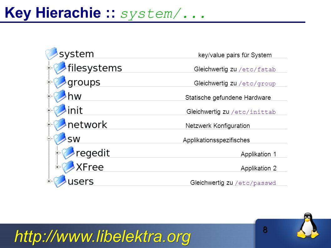http://www.libelektra.org Backends mounten system/ apache / kde/ sw/ apache ini fstab/ fstab ➔ Gesamte Konfiguration in einer Hierachie, ABER: verschiedene Bedürfnisse Performance alte Konfigurations- dateien 9 user/ iniC system/sw/apache/site1.com/DocRoot sw/ dump