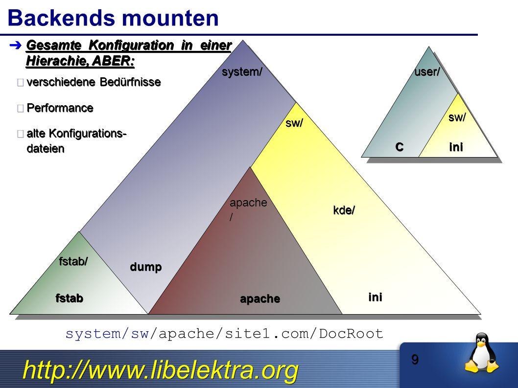 http://www.libelektra.org Bootstrapping sh$ kdb mount..