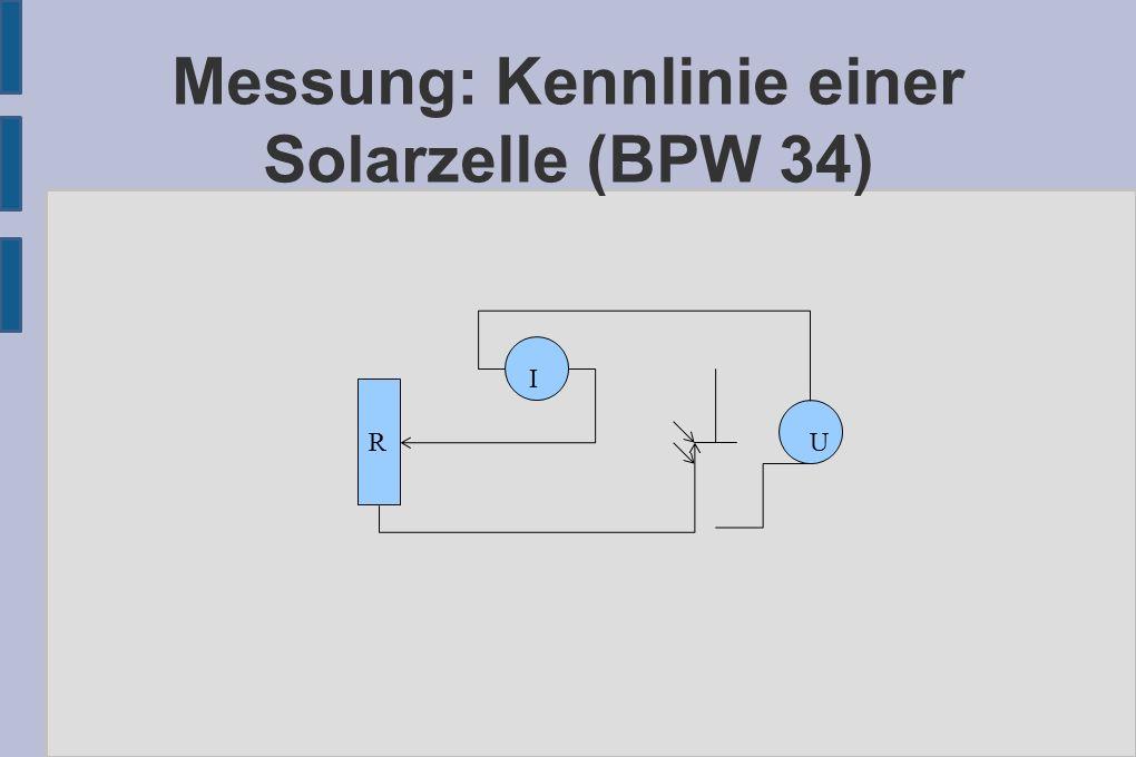 Messung: Kennlinie einer Solarzelle (BPW 34) I RU