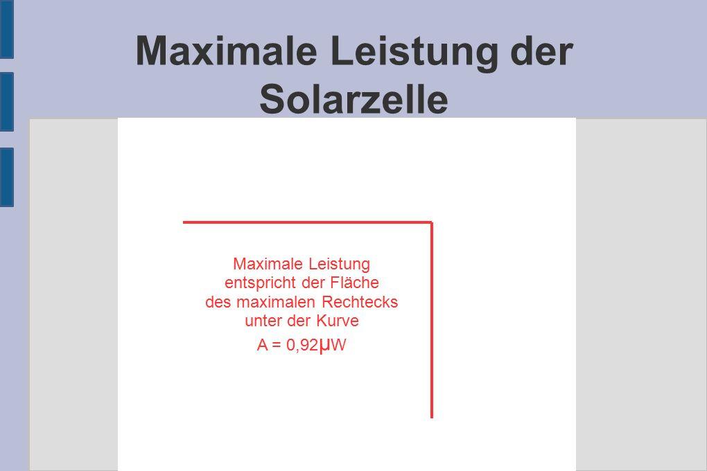 Maximale Leistung der Solarzelle Maximale Leistung entspricht der Fläche des maximalen Rechtecks unter der Kurve A = 0,92 μ W
