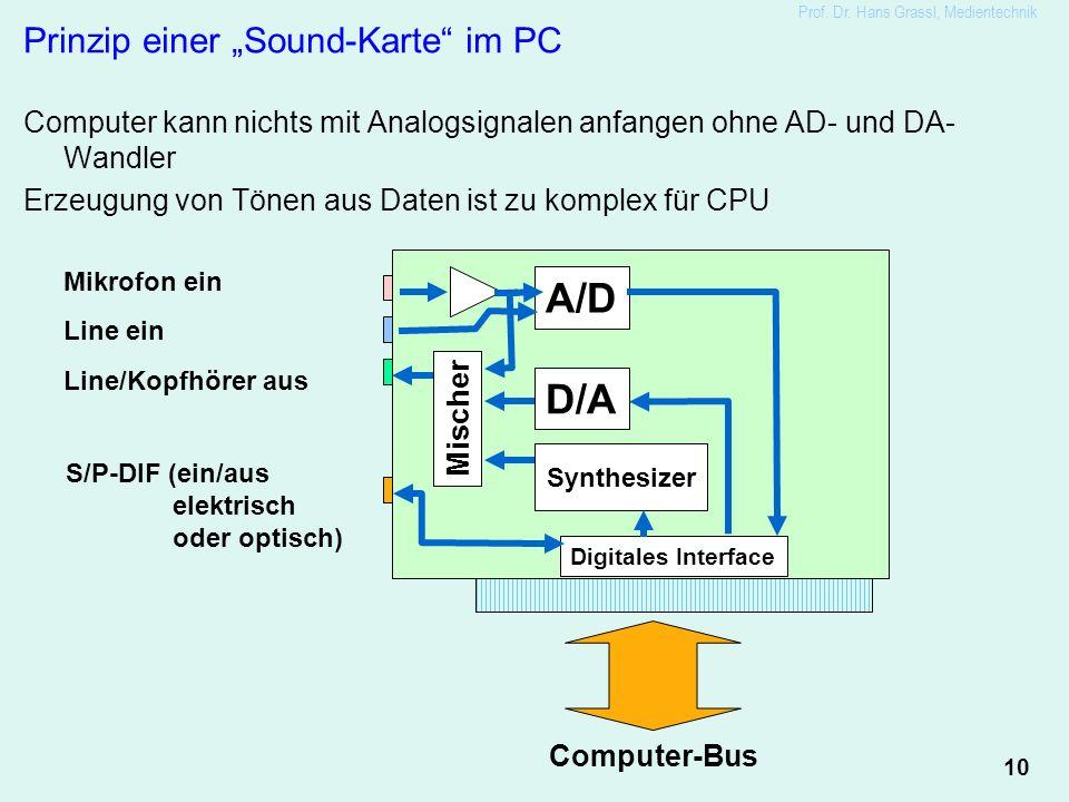 """10 Prof. Dr. Hans Grassl, Medientechnik Prinzip einer """"Sound-Karte"""" im PC Computer kann nichts mit Analogsignalen anfangen ohne AD- und DA- Wandler Er"""