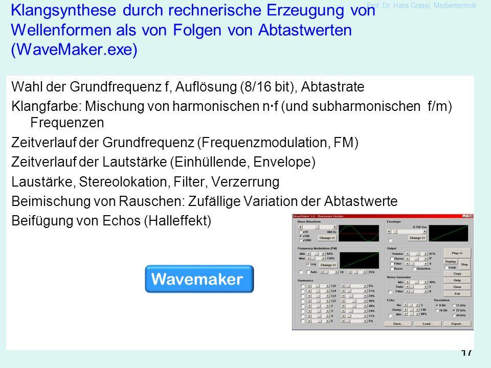 17 Prof. Dr. Hans Grassl, Medientechnik Klangsynthese durch rechnerische Erzeugung von Wellenformen als von Folgen von Abtastwerten (WaveMaker.exe) Wa