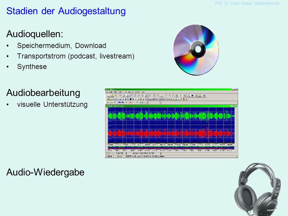 21 Prof. Dr. Hans Grassl, Medientechnik Stadien der Audiogestaltung Audioquellen: Speichermedium, Download Transportstrom (podcast, livestream) Synthe