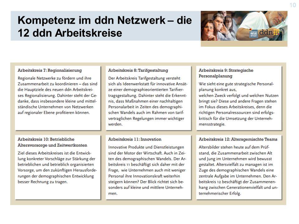 10 Kompetenz im ddn Netzwerk – die 12 ddn Arbeitskreise