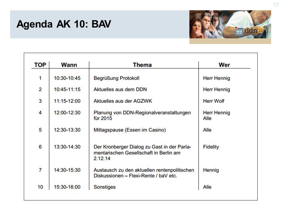 11 Agenda AK 10: BAV