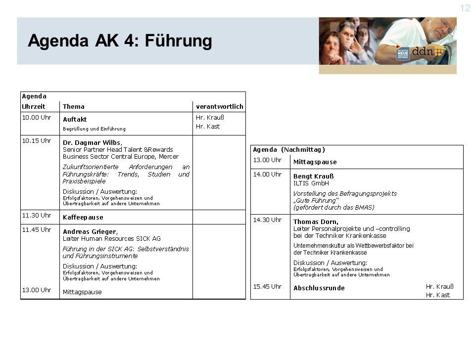 12 Agenda AK 4: Führung