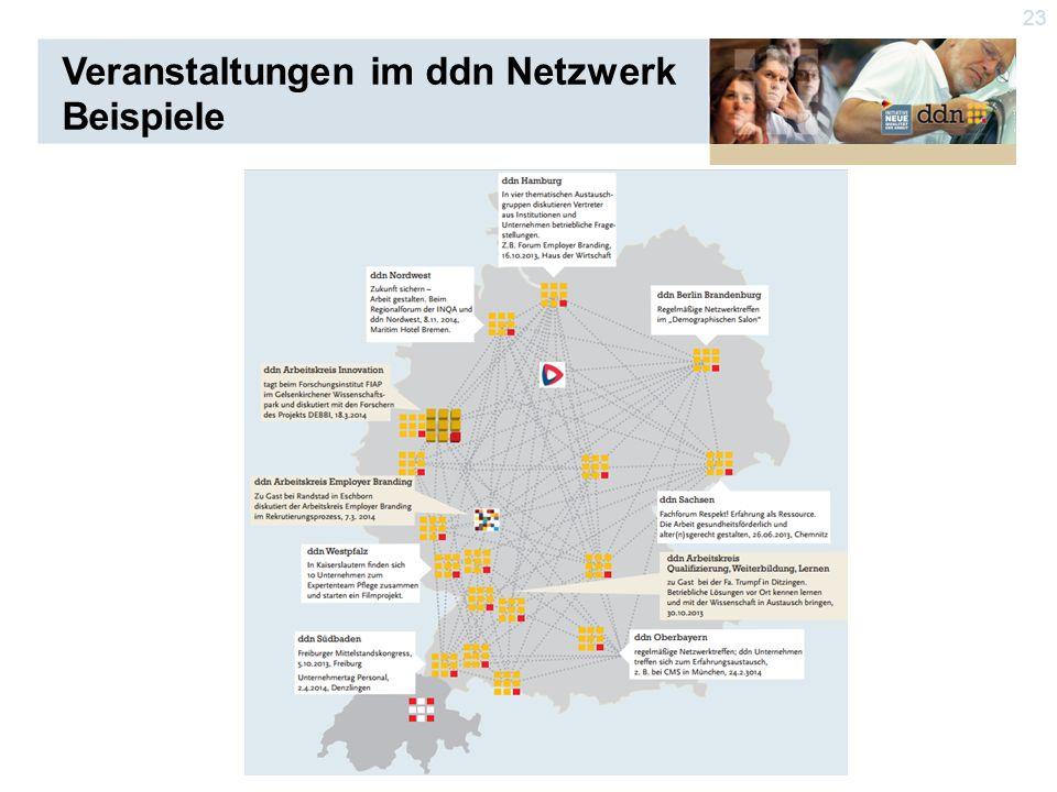 23 Veranstaltungen im ddn Netzwerk Beispiele