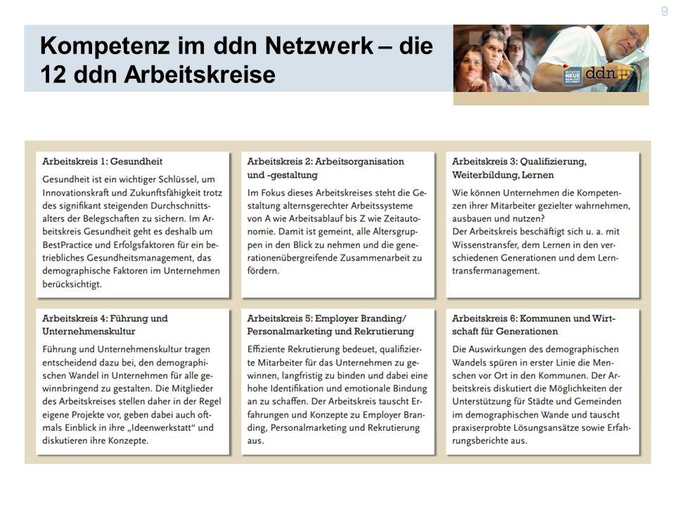 9 Kompetenz im ddn Netzwerk – die 12 ddn Arbeitskreise