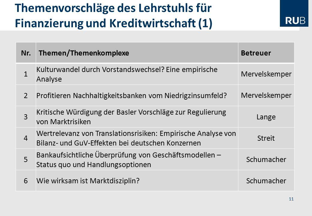 11 Themenvorschläge des Lehrstuhls für Finanzierung und Kreditwirtschaft (1) Nr.Themen/ThemenkomplexeBetreuer 1 Kulturwandel durch Vorstandswechsel? E