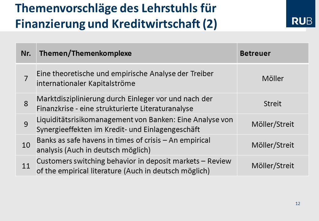 12 Themenvorschläge des Lehrstuhls für Finanzierung und Kreditwirtschaft (2) Nr.Themen/ThemenkomplexeBetreuer 7 Eine theoretische und empirische Analy