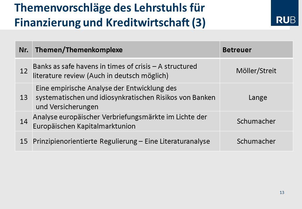 13 Themenvorschläge des Lehrstuhls für Finanzierung und Kreditwirtschaft (3) Nr.Themen/ThemenkomplexeBetreuer 12 Banks as safe havens in times of cris