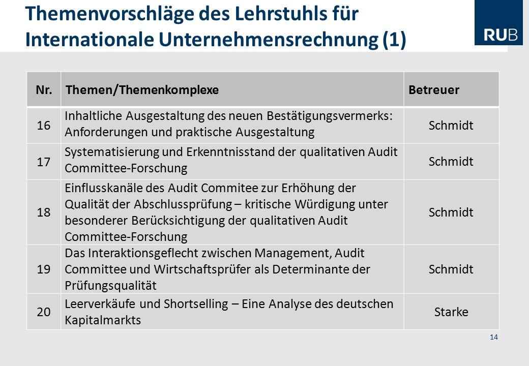 14 Themenvorschläge des Lehrstuhls für Internationale Unternehmensrechnung (1) Nr.Themen/ThemenkomplexeBetreuer 16 Inhaltliche Ausgestaltung des neuen
