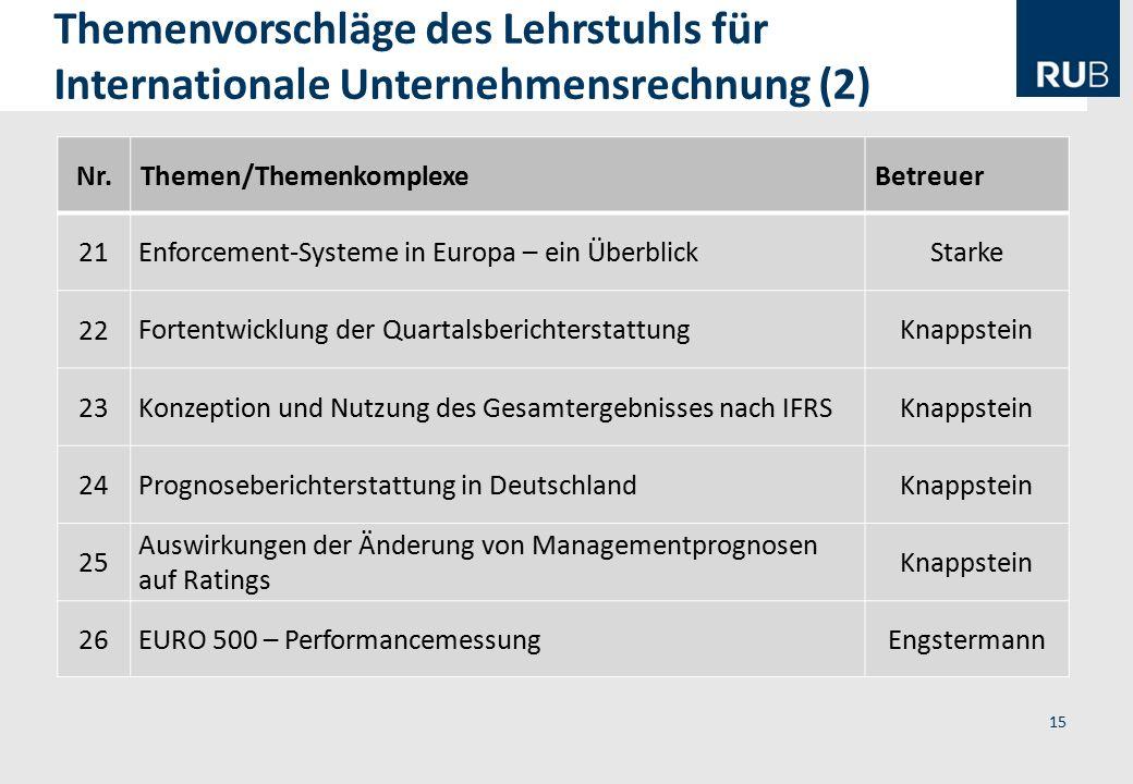 15 Themenvorschläge des Lehrstuhls für Internationale Unternehmensrechnung (2) Nr.Themen/ThemenkomplexeBetreuer 21 Enforcement-Systeme in Europa – ein