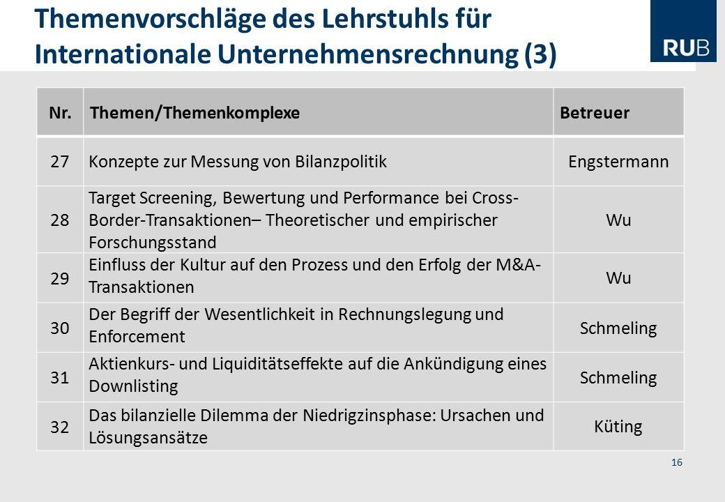 16 Themenvorschläge des Lehrstuhls für Internationale Unternehmensrechnung (3) Nr.Themen/ThemenkomplexeBetreuer 27 Konzepte zur Messung von Bilanzpoli