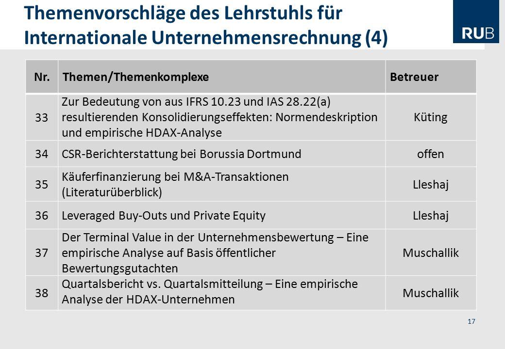 17 Themenvorschläge des Lehrstuhls für Internationale Unternehmensrechnung (4) Nr.Themen/ThemenkomplexeBetreuer 33 Zur Bedeutung von aus IFRS 10.23 und IAS 28.22(a) resultierenden Konsolidierungseffekten: Normendeskription und empirische HDAX-Analyse Küting 34 CSR-Berichterstattung bei Borussia Dortmundoffen 35 Käuferfinanzierung bei M&A-Transaktionen (Literaturüberblick) Lleshaj 36 Leveraged Buy-Outs und Private EquityLleshaj 37 Der Terminal Value in der Unternehmensbewertung – Eine empirische Analyse auf Basis öffentlicher Bewertungsgutachten Muschallik 38 Quartalsbericht vs.
