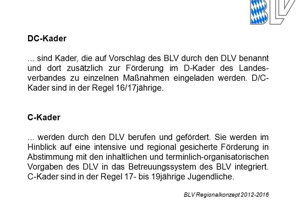DC-Kader...